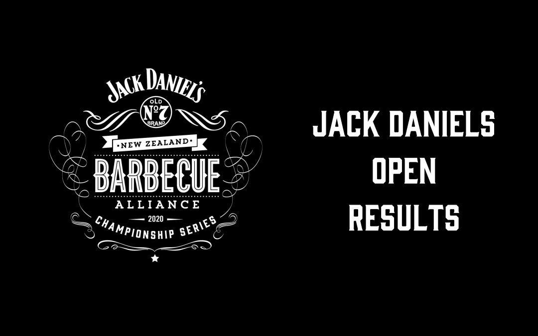 Jack Daniels Open results